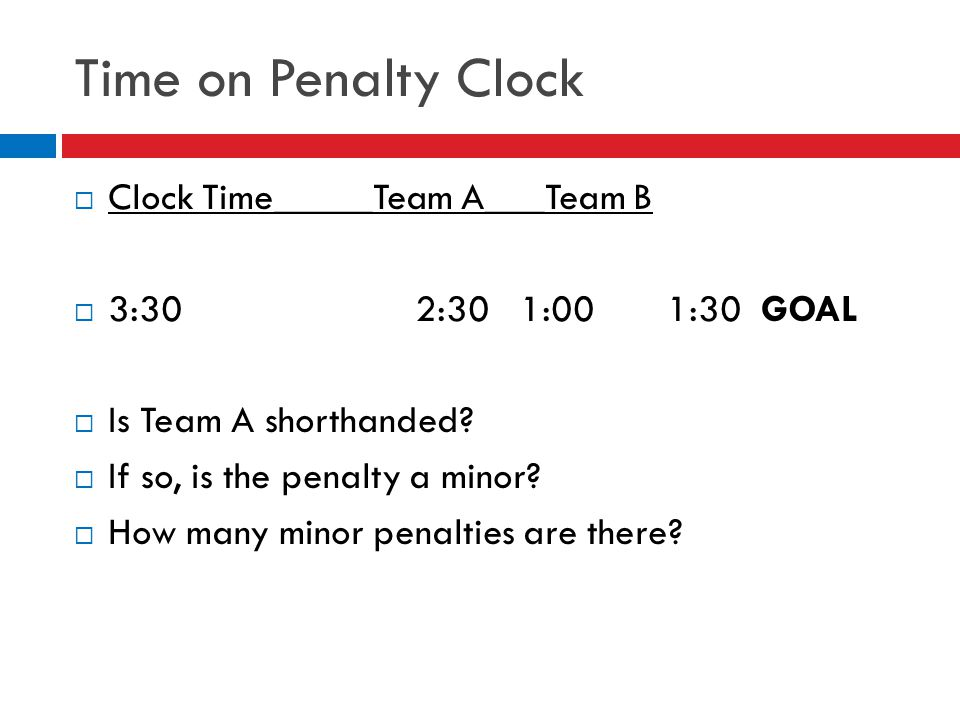 Time on Penalty Clock  Clock Time_____Team A___Team B  3:30 2:30 1:00 1:30 GOAL  Is Team A shorthanded?  If so, is the penalty a minor?  How many