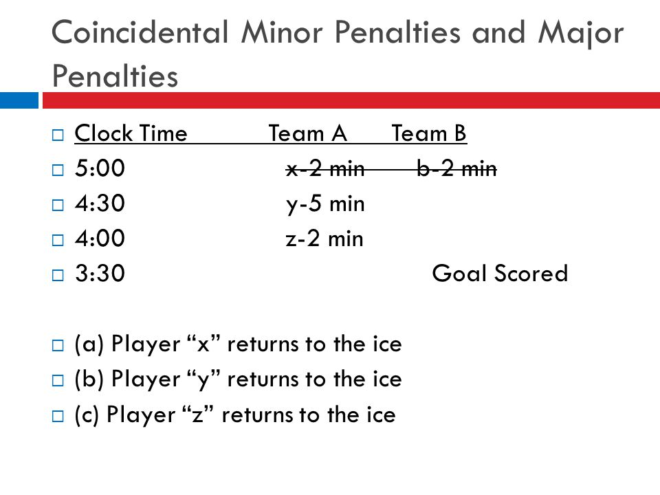 Coincidental Minor Penalties and Major Penalties  Clock Time Team A Team B  5:00 x-2 min b-2 min  4:30 y-5 min  4:00 z-2 min  3:30 Goal Scored 