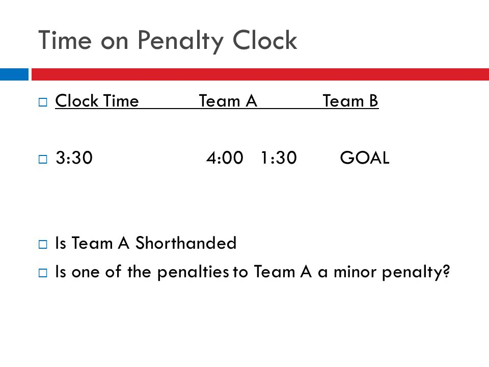 Time on Penalty Clock  Clock Time Team A Team B  3:30 4:00 1:30 GOAL  Is Team A Shorthanded  Is one of the penalties to Team A a minor penalty?