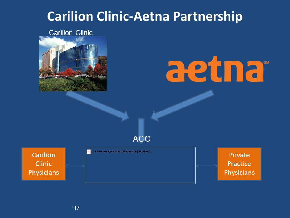 Carilion Clinic-Aetna Partnership 17 Carilion Clinic ACO Carilion Clinic Physicians Private Practice Physicians