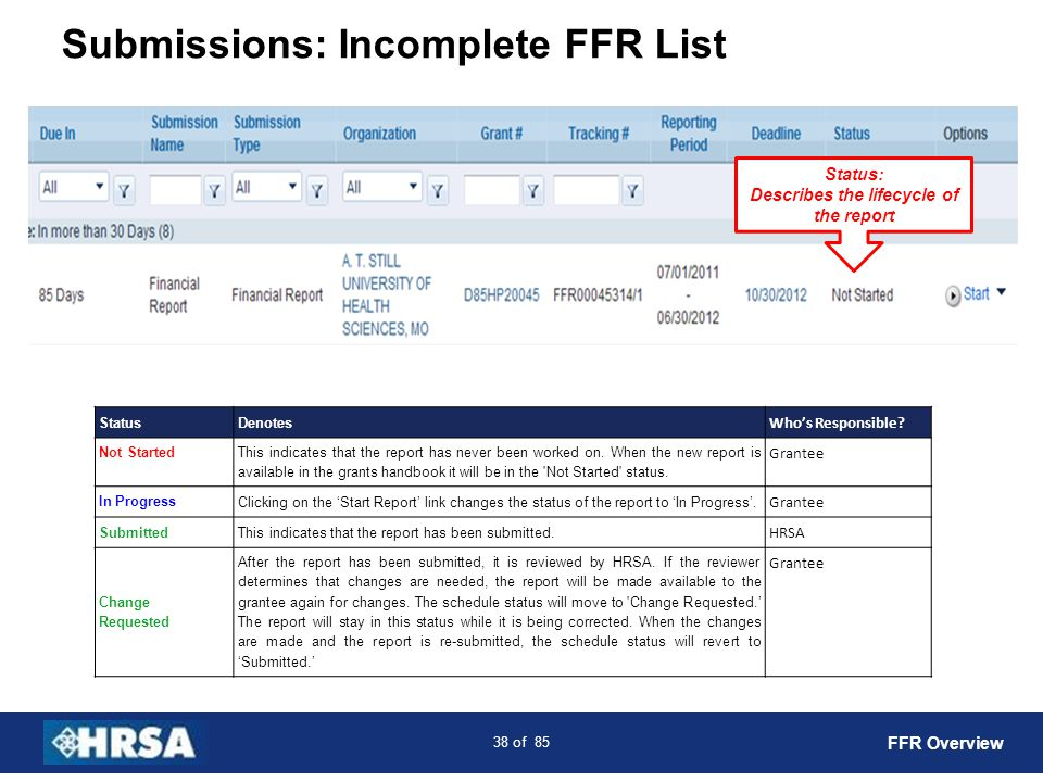 39 of 85 Submissions: Incomplete FFR List Select Start FFR Overview