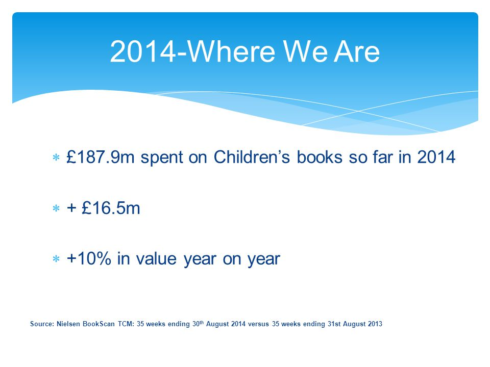  £187.9m spent on Children's books so far in 2014  + £16.5m  +10% in value year on year 2014-Where We Are Source: Nielsen BookScan TCM: 35 weeks en