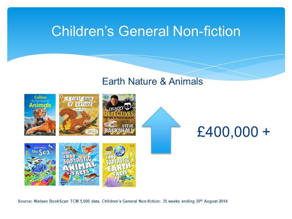 Children's General Non-fiction Earth Nature & Animals Source: Nielsen BookScan TCM 5,000 data, Children's General Non-fiction: 35 weeks ending 30 th August 2014 £400,000 +