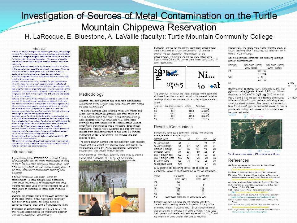 Investigation of Sources of Metal Contamination on the Turtle Mountain Chippewa Reservation H. LaRocque, E. Bluestone, A. LaVallie (faculty); Turtle M