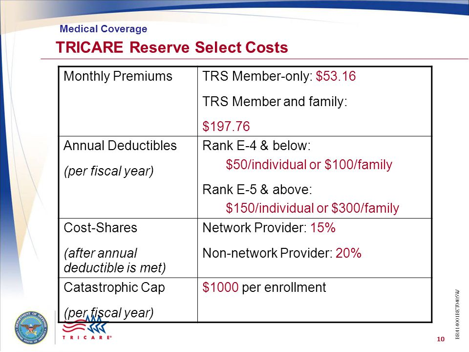10 TRICARE Reserve Select Costs Monthly PremiumsTRS Member-only: $53.16 TRS Member and family: $197.76 Annual Deductibles (per fiscal year) Rank E-4 &