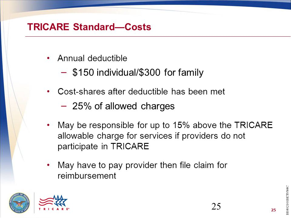25 TRICARE Standard—Costs Annual deductible – $150 individual/$300 for family Cost-shares after deductible has been met – 25% of allowed charges May be responsible for up to 15% above the TRICARE allowable charge for services if providers do not participate in TRICARE May have to pay provider then file claim for reimbursement BR402101BET0504C
