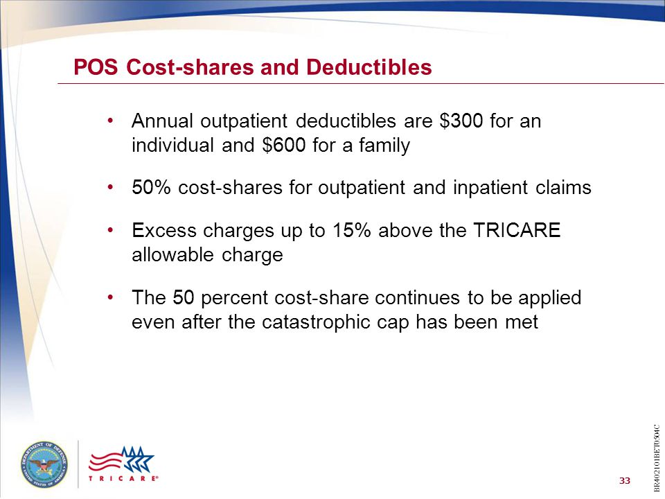 33 Annual outpatient deductibles are $300 for an individual and $600 for a family 50% cost-shares for outpatient and inpatient claims Excess charges up to 15% above the TRICARE allowable charge The 50 percent cost-share continues to be applied even after the catastrophic cap has been met POS Cost-shares and Deductibles BR402101BET0504C
