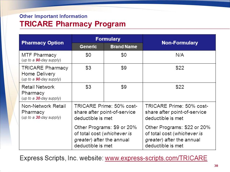 38 TRICARE Pharmacy Program Other Important Information Pharmacy Option Formulary Non-Formulary GenericBrand Name MTF Pharmacy (up to a 90-day supply) $0 N/A TRICARE Pharmacy Home Delivery (up to a 90-day supply) $3$9$22 Retail Network Pharmacy (up to a 30-day supply) $3$9$22 Non-Network Retail Pharmacy (up to a 30-day supply) TRICARE Prime: 50% cost- share after point-of-service deductible is met Other Programs: $9 or 20% of total cost (whichever is greater) after the annual deductible is met TRICARE Prime: 50% cost- share after point-of-service deductible is met Other Programs: $22 or 20% of total cost (whichever is greater) after the annual deductible is met Express Scripts, Inc.