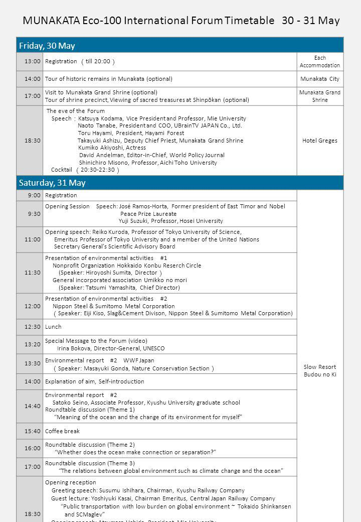 Sunday, 1 June 8:30Registration Yurix 9:00 Guest lecture: Sang-Kyung BYUN, Chairperson, UNESCO Intergovernmental Oceanographic Commission( IOC) International activity of Intergovernmental Oceanographic Commission(IOC) for Ocean 10:00 Presentation of environmental activities #3 The Aigamo Ducks Farm ( Speaker: Takao Furuno, Farm Manager ) 10:30 Roundtable discussion (Theme 4) What we can do and what we cannot do for the protection of the ocean 11:30 Environmental report #3 Geography and history club of Sanyo Girls Senior High School (Finalists 2013 The Stockholm Junior Water Prize International Competition) 12:00Lunch 13:00 Presentation of environmental activities #4 Kubara Honke Co., Ltd.