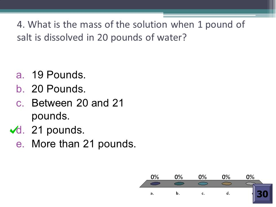 15.Figure 1 represents a 1.0 L solution of sugar dissolved in water.