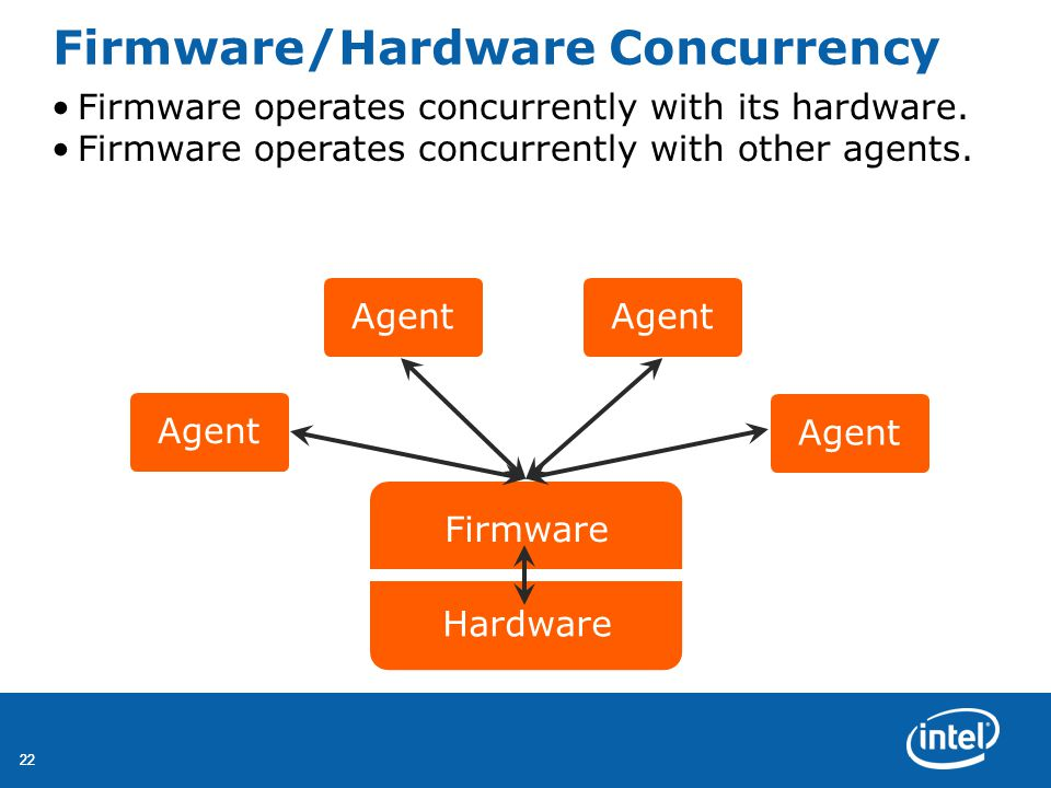 22 Firmware/Hardware Concurrency Firmware operates concurrently with its hardware.