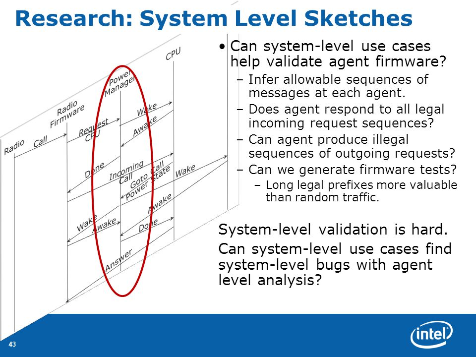 43 Research: System Level Sketches Can system-level use cases help validate agent firmware.