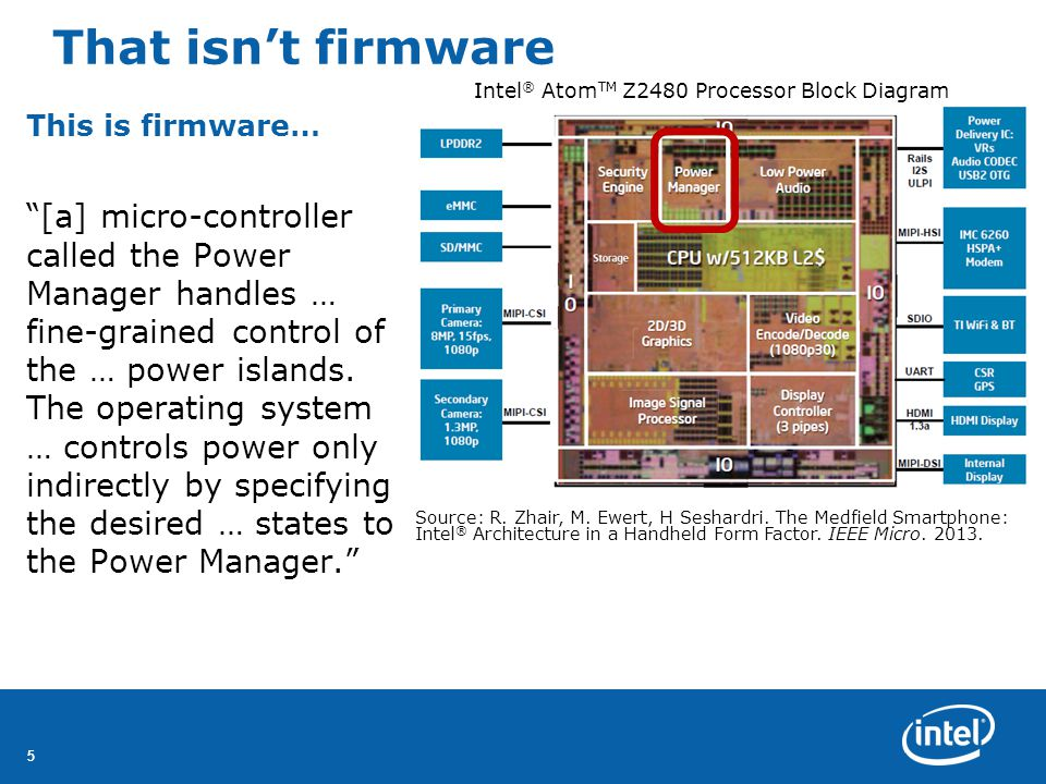 55 That isn't firmware This is firmware… [a] micro-controller called the Power Manager handles … fine-grained control of the … power islands.