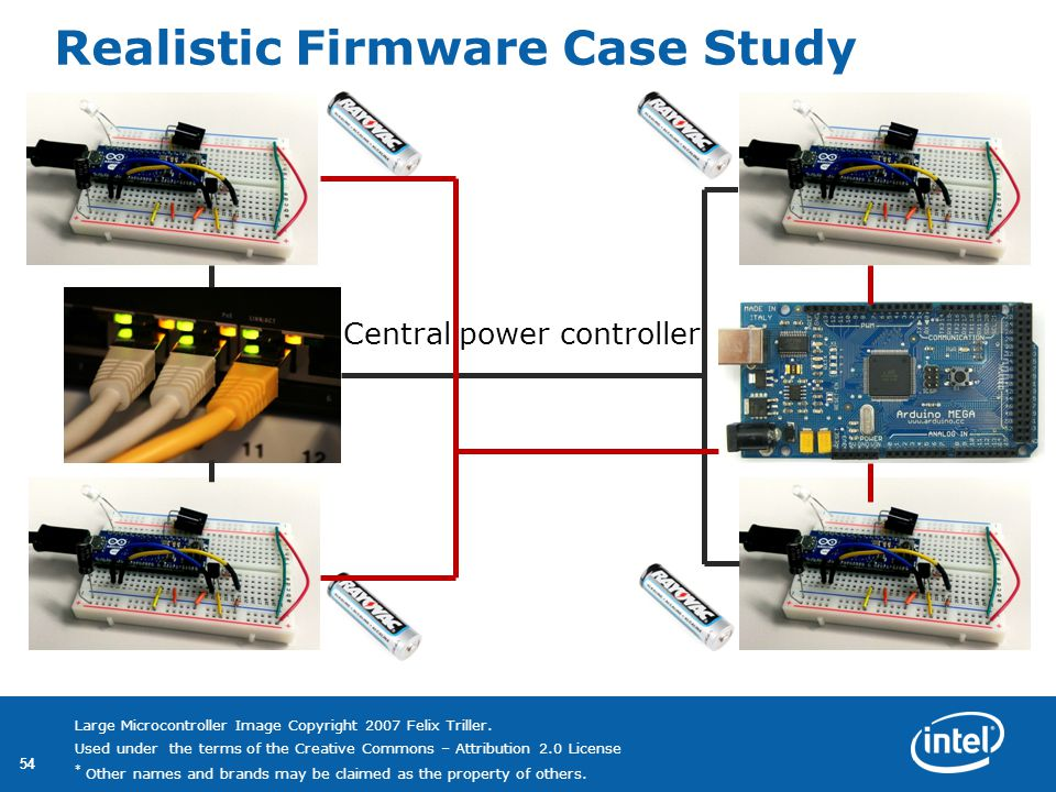 54 Realistic Firmware Case Study Central power controller * Other names and brands may be claimed as the property of others.