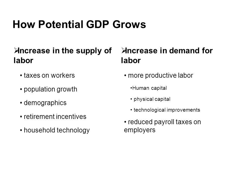 How Potential GDP Grows  Increase in the supply of labor taxes on workers population growth demographics retirement incentives household technology  Increase in demand for labor more productive labor Human capital physical capital technological improvements reduced payroll taxes on employers