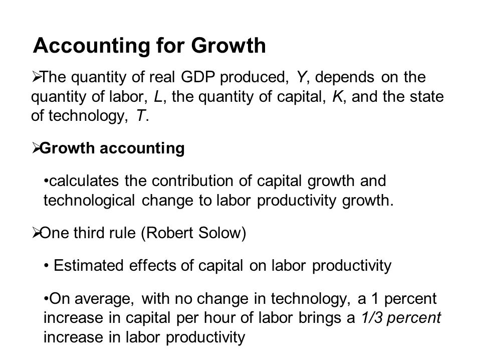  The quantity of real GDP produced, Y, depends on the quantity of labor, L, the quantity of capital, K, and the state of technology, T.