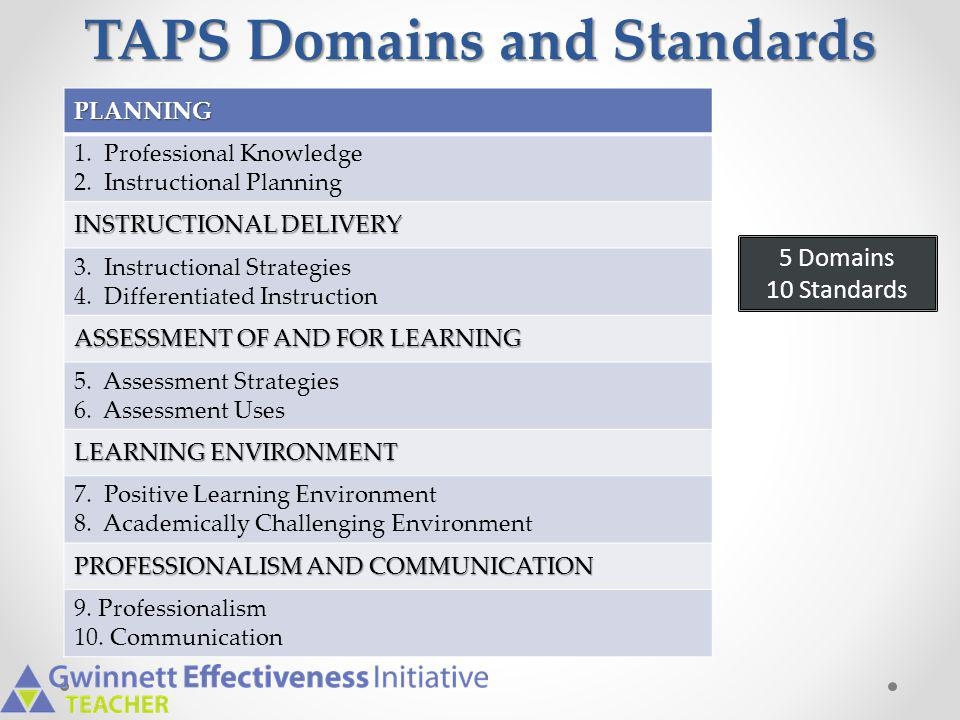 5 Domains 10 Standards TAPS Domains and Standards PLANNING 1. Professional Knowledge 2. Instructional Planning INSTRUCTIONAL DELIVERY 3. Instructional