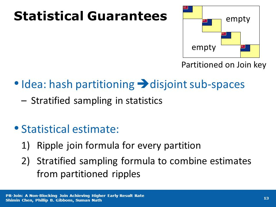 Statistical Guarantees Idea: hash partitioning  disjoint sub-spaces –Stratified sampling in statistics Statistical estimate: 1)Ripple join formula for every partition 2)Stratified sampling formula to combine estimates from partitioned ripples 13 empty Partitioned on Join key PR-Join: A Non-Blocking Join Achieving Higher Early Result Rate Shimin Chen, Phillip B.