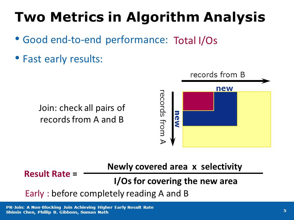 Two Metrics in Algorithm Analysis Good end-to-end performance: Fast early results: 5 Result Rate = Newly covered area x selectivity I/Os for covering the new area new records from B records from A Join: check all pairs of records from A and B Early : before completely reading A and B PR-Join: A Non-Blocking Join Achieving Higher Early Result Rate Shimin Chen, Phillip B.