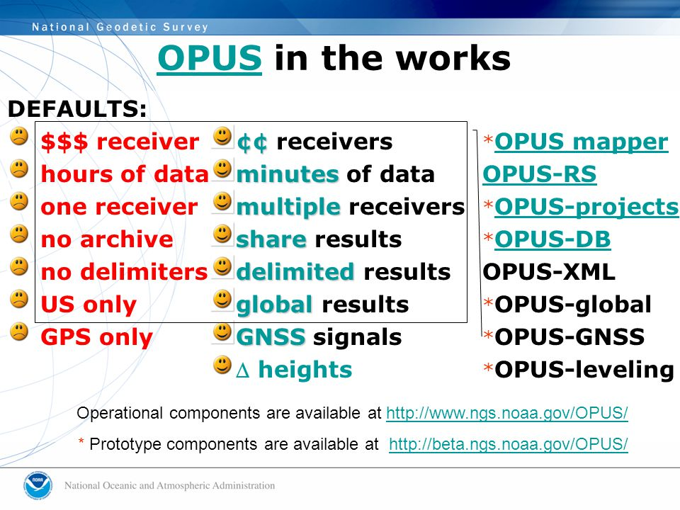 DEFAULTS: $$$ receiver hours of data one receiver no archive no delimiters US only GPS only OPUSOPUS in the works ¢¢ ¢¢ receivers * OPUS mapper OPUS mapper minutes minutes of dataOPUS-RSOPUS-RS multiple multiple receivers * OPUS-projects OPUS-projects share share results * OPUS-DB OPUS-DB delimited delimited resultsOPUS-XML global global results * OPUS-global GNSS GNSS signals * OPUS-GNSS  heights * OPUS-leveling Operational components are available at http://www.ngs.noaa.gov/OPUS/http://www.ngs.noaa.gov/OPUS/ * Prototype components are available at http://beta.ngs.noaa.gov/OPUS/http://beta.ngs.noaa.gov/OPUS/
