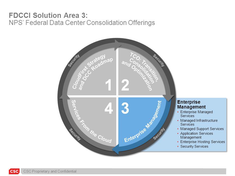 CSC Proprietary and Confidential Enterprise Management Enterprise Managed Services Managed Infrastructure Services Managed Support Services Applicatio