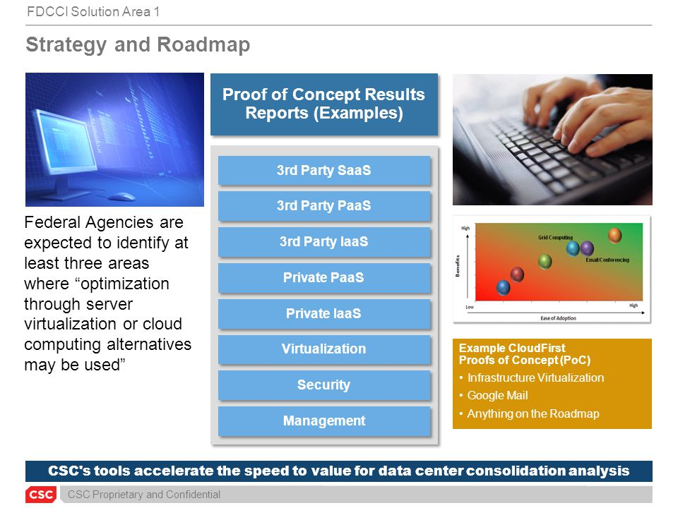 CSC Proprietary and Confidential CloudFirst Strategy and DCC Roadmap Report Opportunities Assessment Facility Services Network Services Storage Services Compute Services Application Platform Services Application Services Data & Information Services Pervasive Service Management & Cybersecurity Services Existing Data Center Services Replace Application Services with 3 rd Party SaaS (e.g., Salesforce, Gmail, MS Office 360…) Rebuild Application Services on 3 rd Party PaaS (e.g., Force.com, Google Apps, MS Azure…) Rebuild Application Services on Private Virtualized PaaS (e.g., SpringVM…) Migrate Physical Infrastructure Services to 3 rd Party IaaS (e.g., CSC BizCloud…) Migrate Physical Compute Services to Private Virtualized Compute Services (P2V) Migrate Physical Storage Services to Private Virtualized Storage Services (P2V) Eliminate Network Services as Dependent Data Center Services are Eliminated Eliminate Facility Services as Dependent Data Center Services are Eliminated Migrate Services Management and Cybersecurity Services to 3 rd Party Providers Eliminate Services Management and Cybersecurity Services as Dependent Services are Eliminated Consolidation Opportunities We assess the full range of available opportunities for eliminating existing data center services FDCCI Solution Area 1 Strategy and Roadmap (Cont'd)