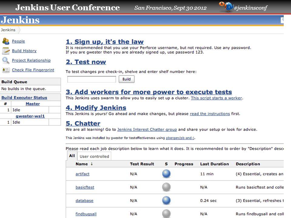 Jenkins User Conference San Francisco, Sept 30 2012 #jenkinsconf