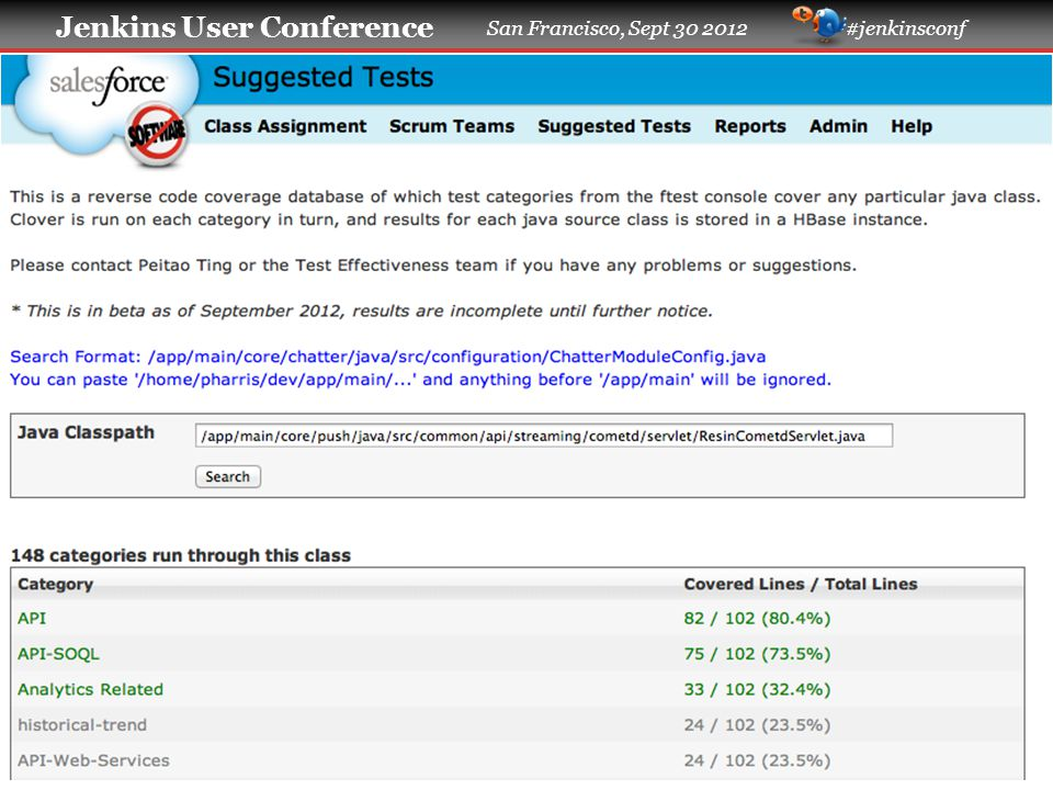 Jenkins User Conference San Francisco, Sept 30 2012 #jenkinsconf Linking src/main and src/test (2)