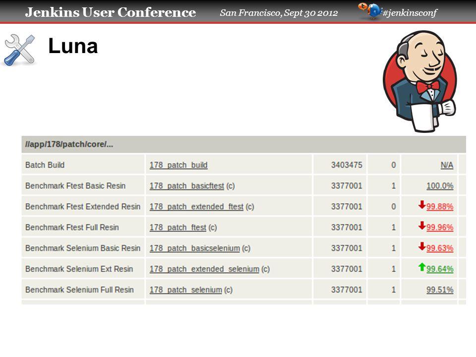 Jenkins User Conference San Francisco, Sept 30 2012 #jenkinsconf Luna