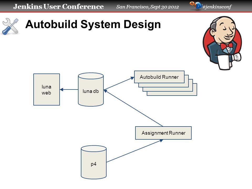 Jenkins User Conference San Francisco, Sept 30 2012 #jenkinsconf Autobuild System Design luna db Assignment Runner p4 Autobuild Runner luna web