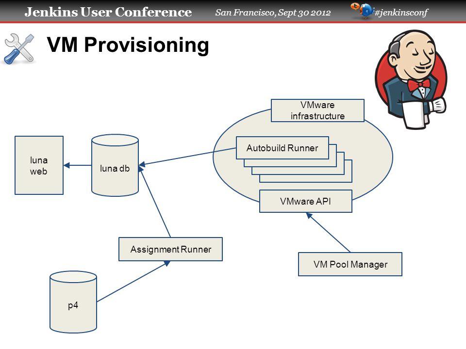 Jenkins User Conference San Francisco, Sept 30 2012 #jenkinsconf VM Provisioning luna db Assignment Runner p4 Autobuild Runner luna web VM Pool Manage