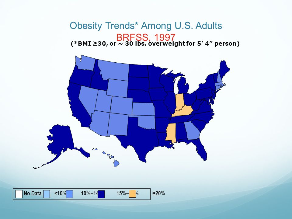 Obesity Trends* Among U.S. Adults BRFSS, 1996 (*BMI ≥30, or ~ 30 lbs.