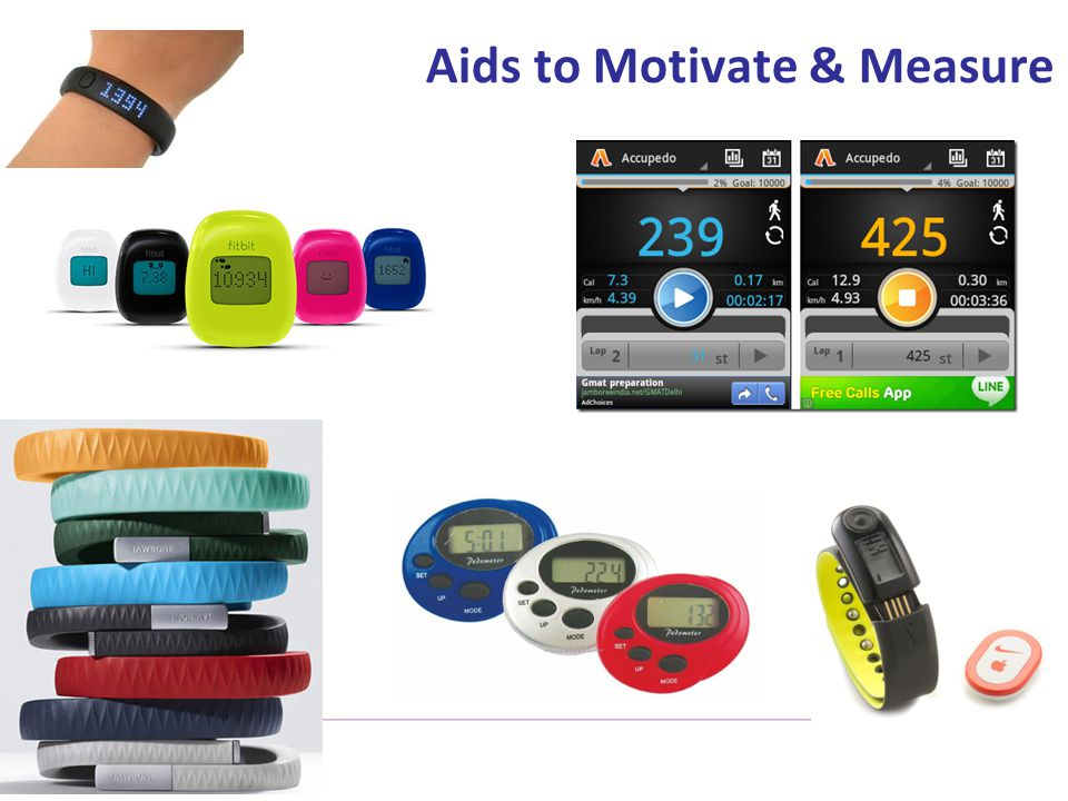 Aids to Motivate & Measure