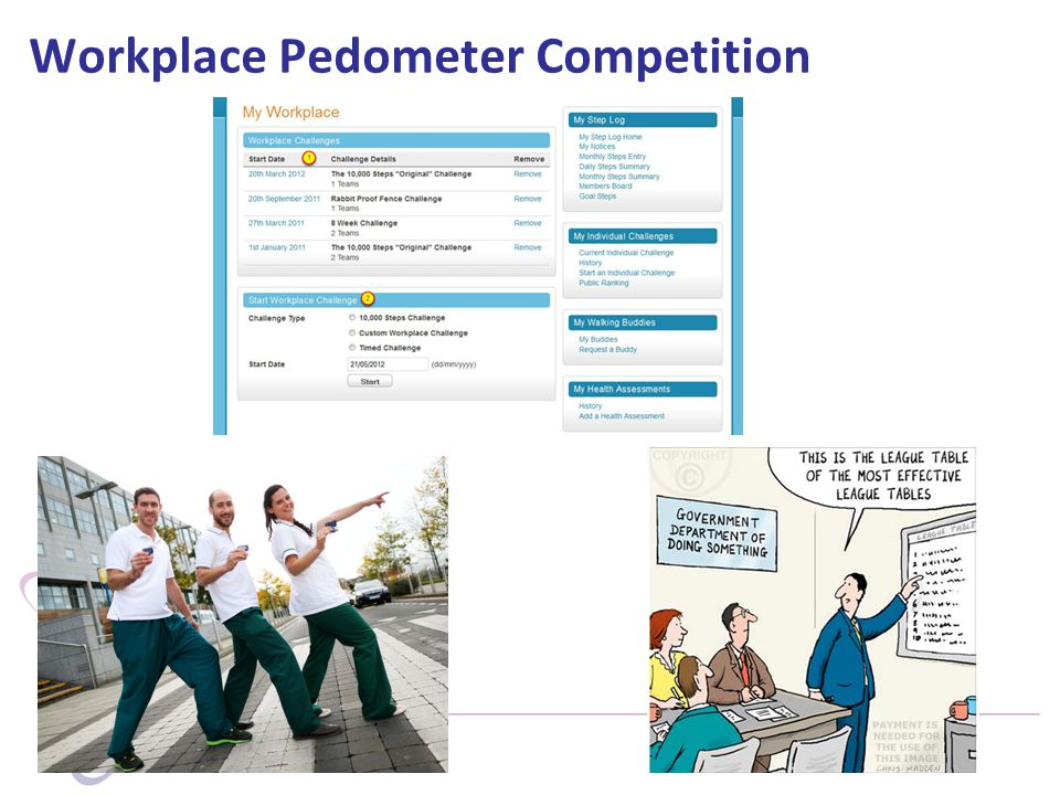 Workplace Pedometer Competition