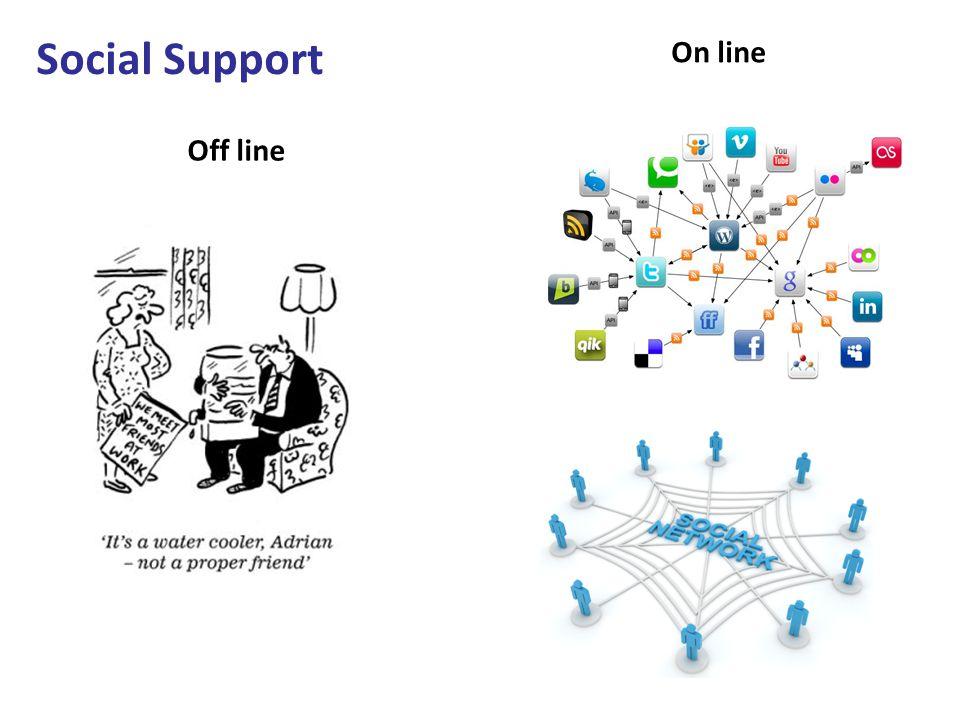 Social Support Off line On line
