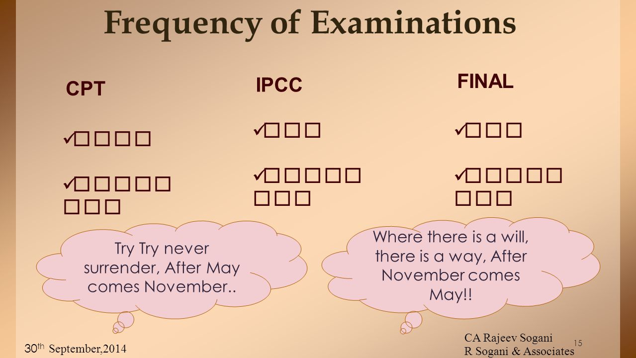 15 Frequency of Examinations CPT IPCC FINAL June Decem ber May Novem ber May Novem ber CA Rajeev Sogani R Sogani & Associates 30 th September,2014 Try Try never surrender, After May comes November..