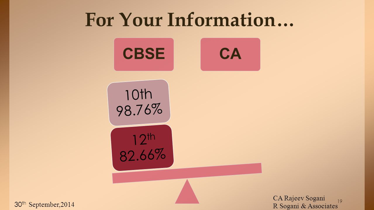 19 CBSECA 12 th 82.66% 10th 98.76% For Your Information… CA Rajeev Sogani R Sogani & Associates 30 th September,2014