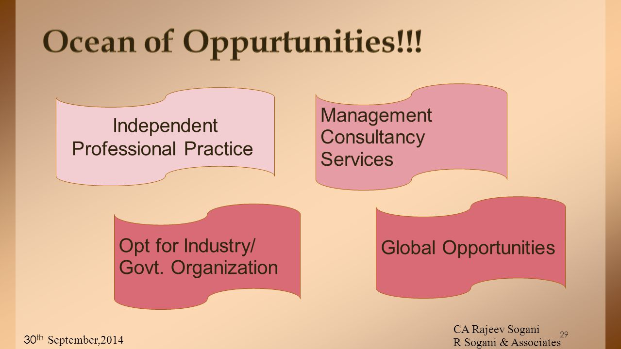 Independent Professional Practice Opt for Industry/ Govt.