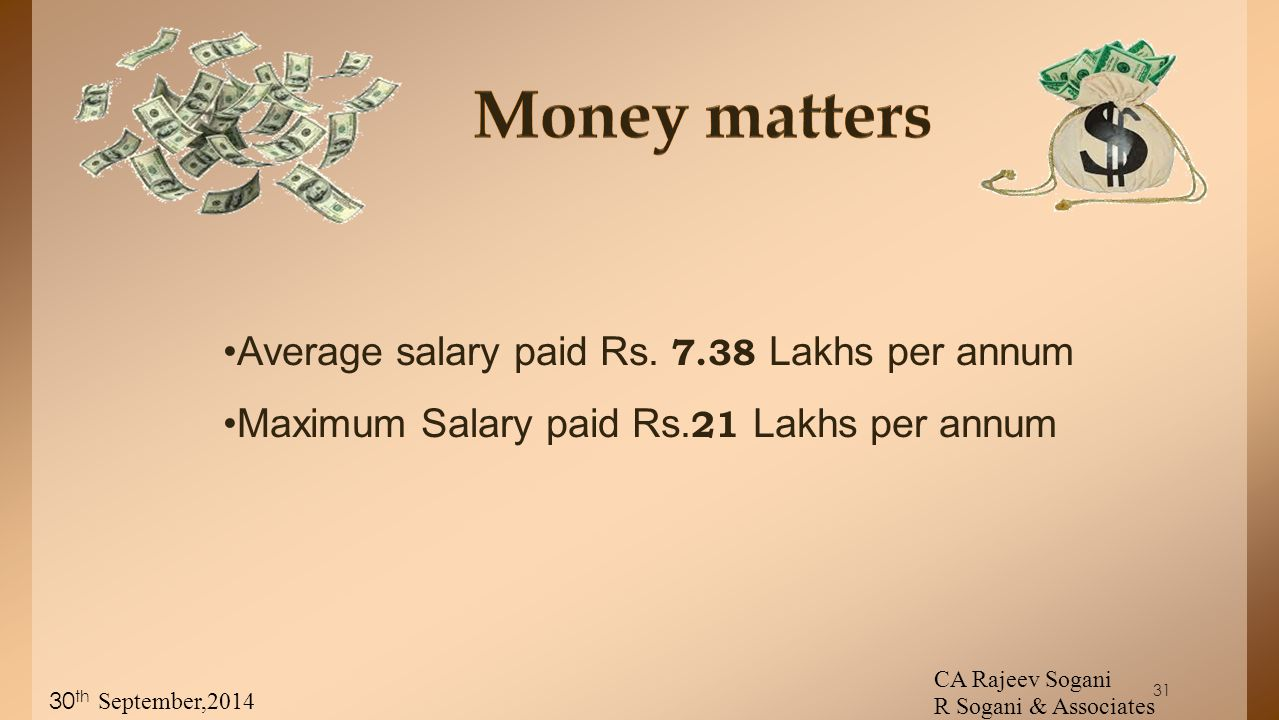 Average salary paid Rs.7.38 Lakhs per annum Maximum Salary paid Rs.
