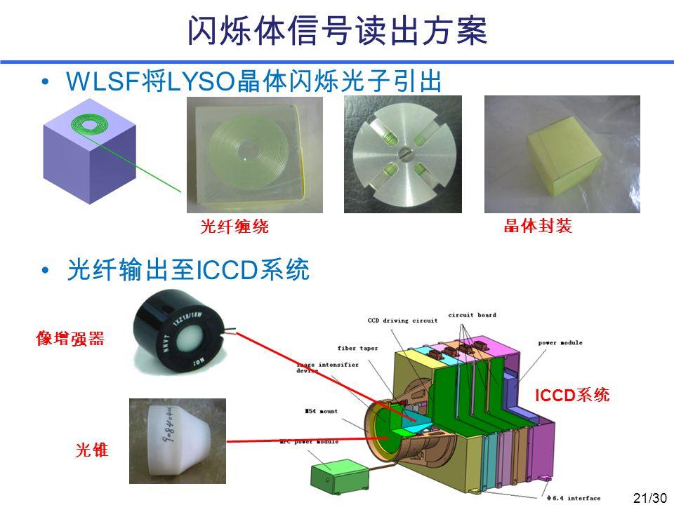 闪烁体信号读出方案 WLSF 将 LYSO 晶体闪烁光子引出 光纤输出至 ICCD 系统 像增强器 光锥 ICCD 系统 光纤缠绕 晶体封装 21/30