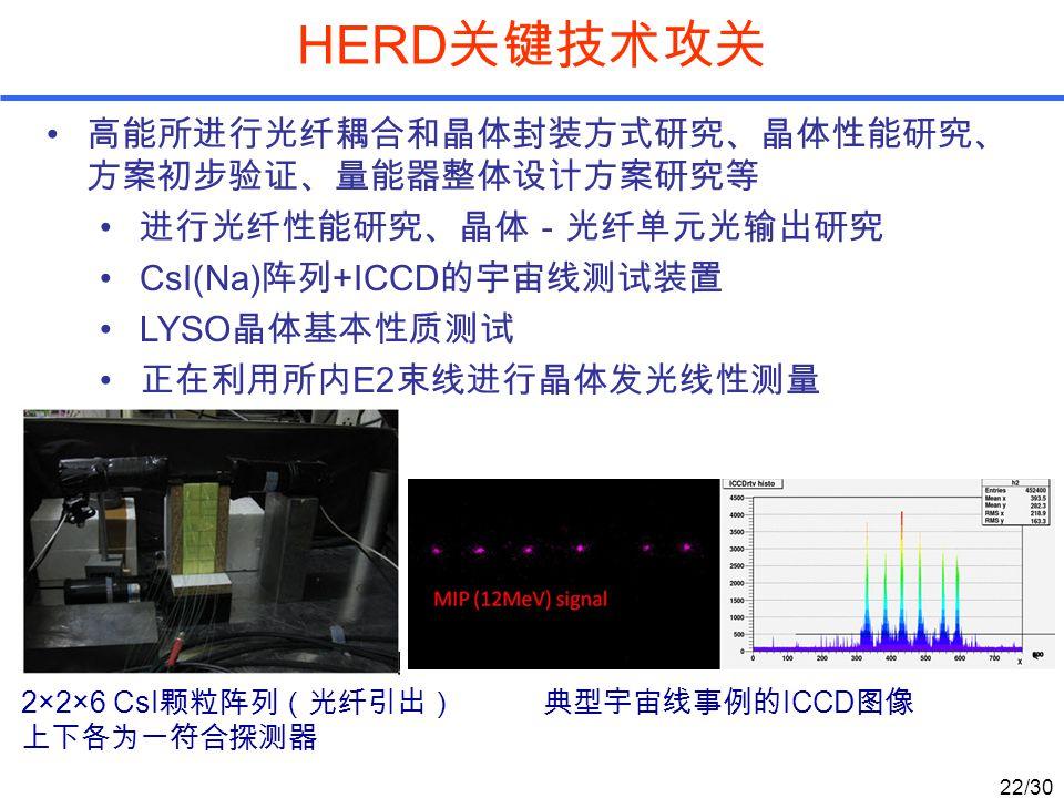 HERD 关键技术攻关 2×2×6 CsI 颗粒阵列(光纤引出) 上下各为一符合探测器 典型宇宙线事例的 ICCD 图像 高能所进行光纤耦合和晶体封装方式研究、晶体性能研究、 方案初步验证、量能器整体设计方案研究等 进行光纤性能研究、晶体-光纤单元光输出研究 CsI(Na) 阵列 +ICCD 的宇宙线测试装置 LYSO 晶体基本性质测试 正在利用所内 E2 束线进行晶体发光线性测量 22/30