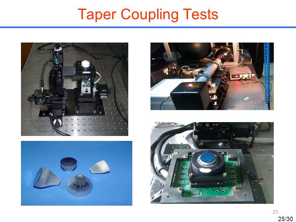 25 Taper Coupling Tests 25/30