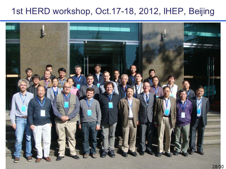 1st HERD workshop, Oct.17-18, 2012, IHEP, Beijing 28/30