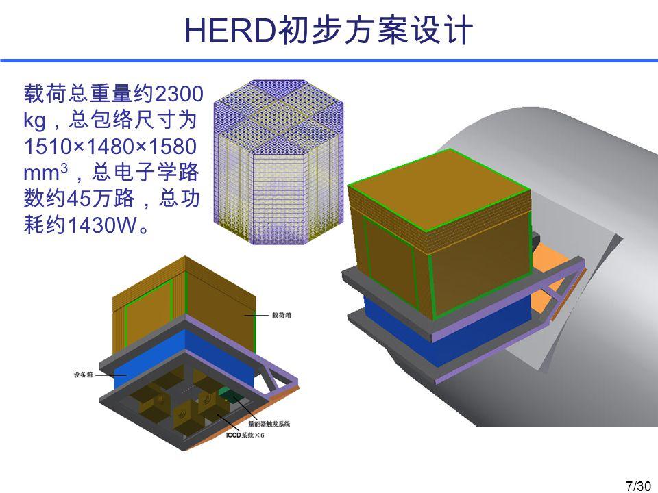 HERD 初步方案设计 载荷总重量约 2300 kg ,总包络尺寸为 1510×1480×1580 mm 3 ,总电子学路 数约 45 万路,总功 耗约 1430W 。 7/30