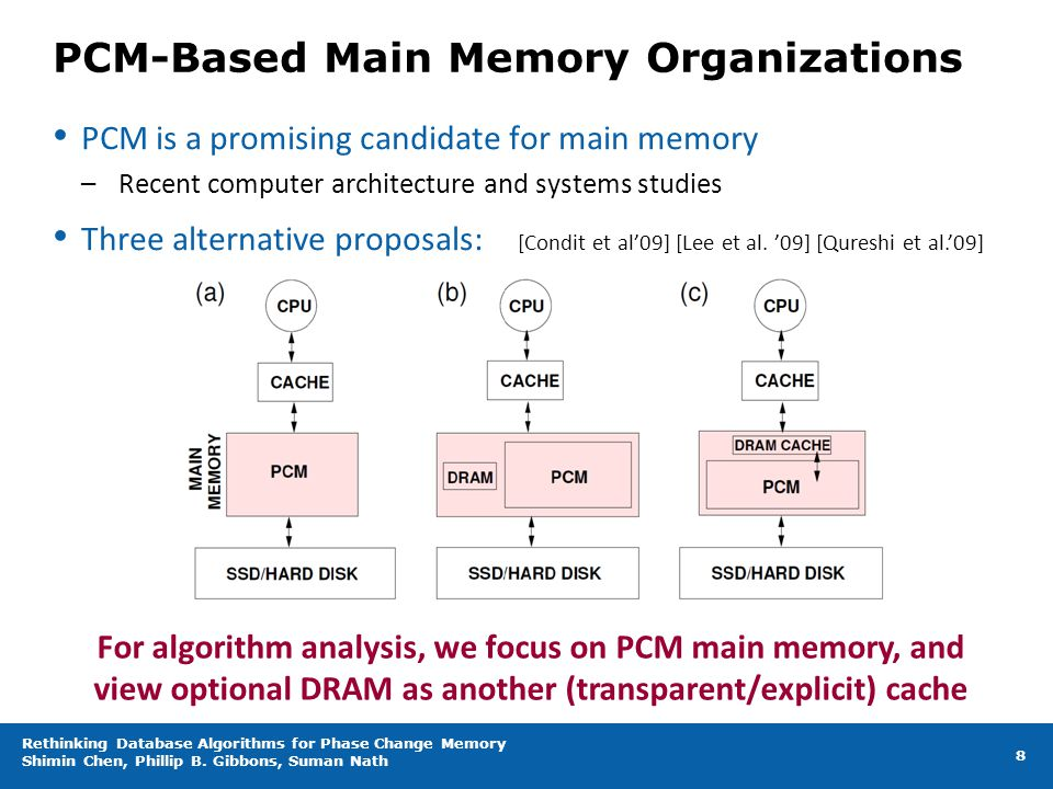 PCM-Based Main Memory Organizations PCM is a promising candidate for main memory –Recent computer architecture and systems studies Three alternative p