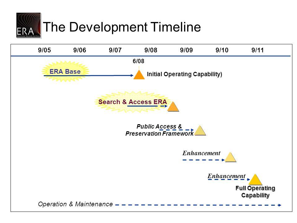 The Development Timeline Full Operating Capability Initial Operating Capability) 6/08 Operation & Maintenance 9/059/069/079/089/099/109/11 Search & Access ERA Public Access & Preservation Framework Enhancement ERA Base