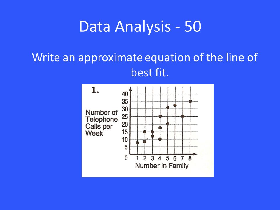 Data Analysis - 50 Write an approximate equation of the line of best fit.