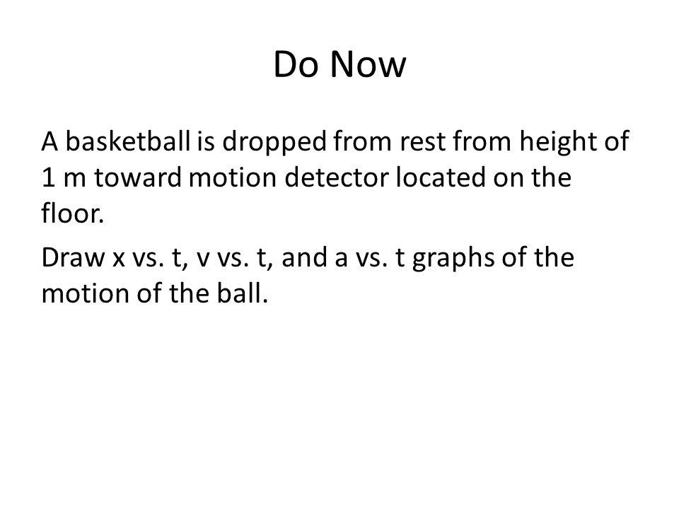 Do Now A steel ball rolls with constant velocity across a tabletop 0.950 m high.