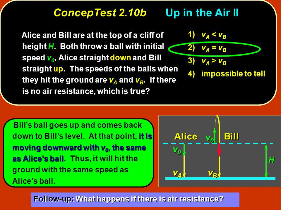 it is moving downward with v 0, the same as Alice's ball Bill's ball goes up and comes back down to Bill's level. At that point, it is moving downward