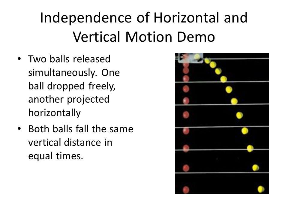 Independence of Horizontal and Vertical Motion Demo Two balls released simultaneously. One ball dropped freely, another projected horizontally Both ba